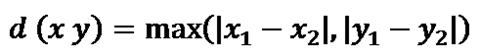Chebyshev Distance Algorithm