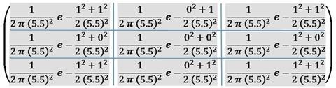 Gaussian Kernel Formula