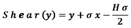 Vertical Shear Algorithm